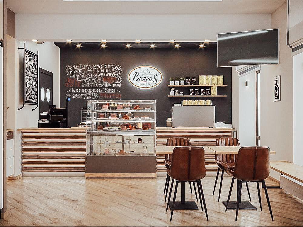 как купить франшизу кофейни